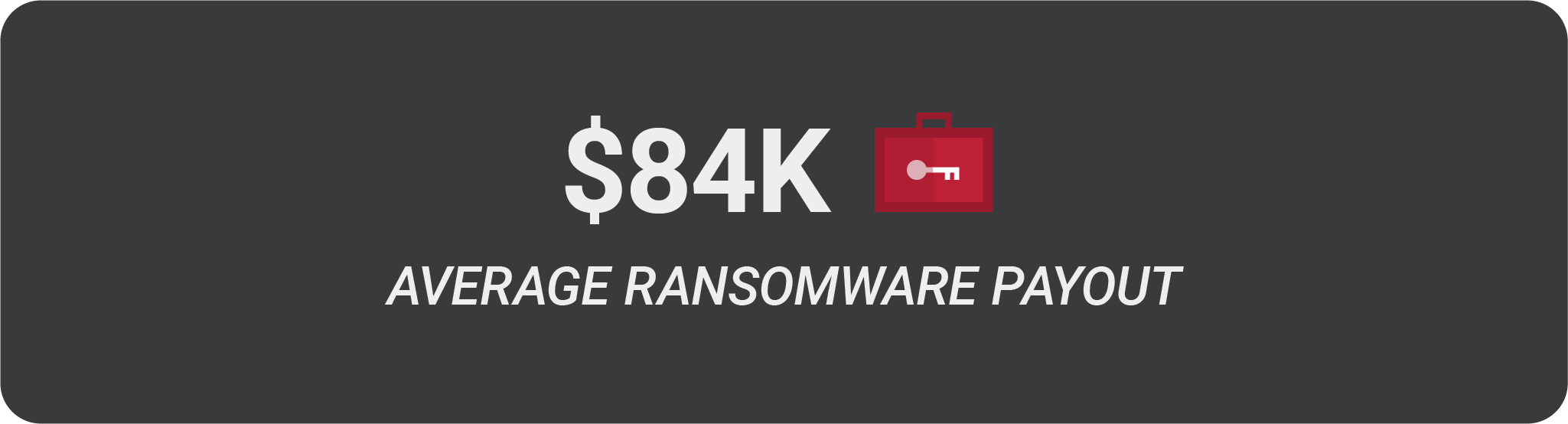 info on ransomware payout